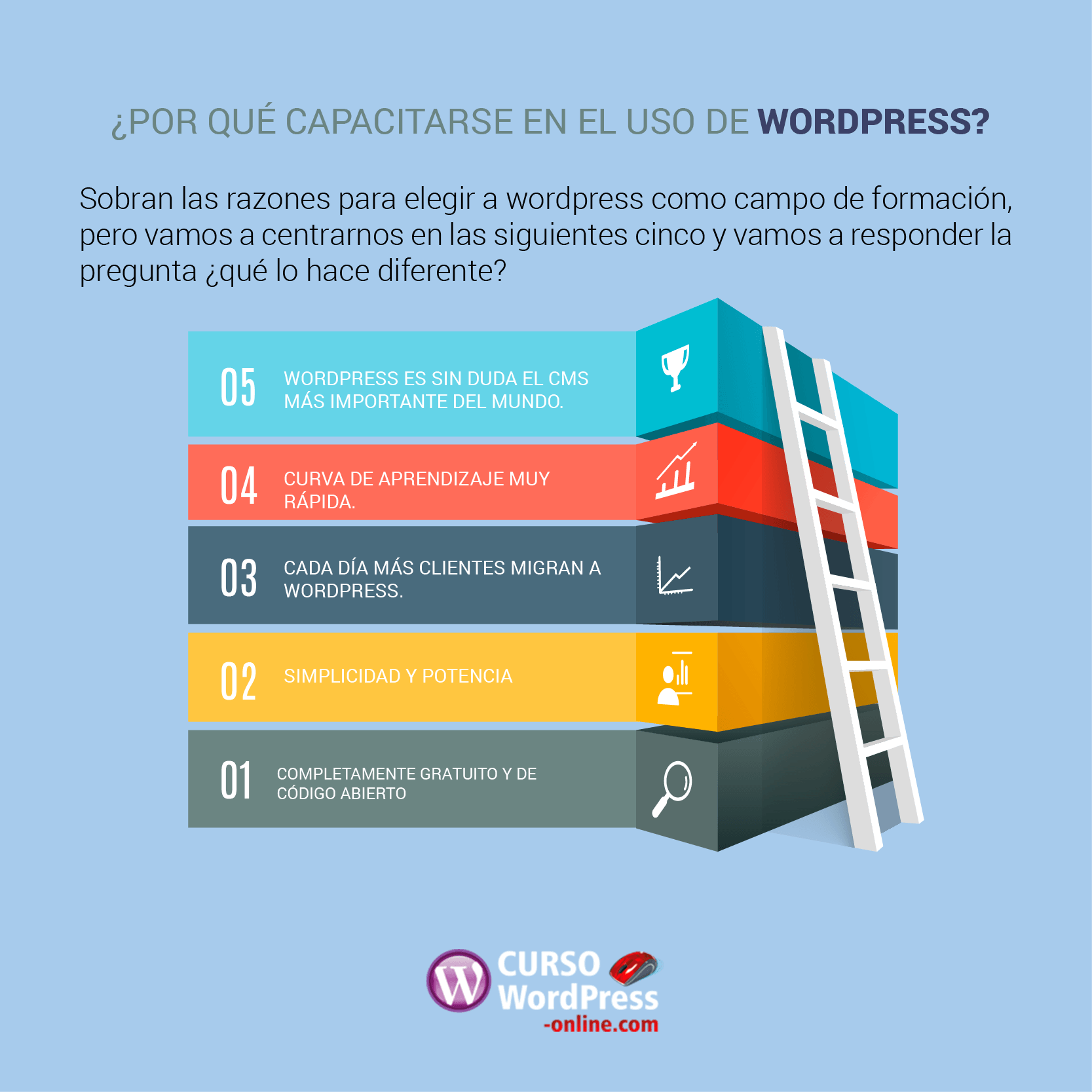 por-que-capacitarse-en-wordpress-min
